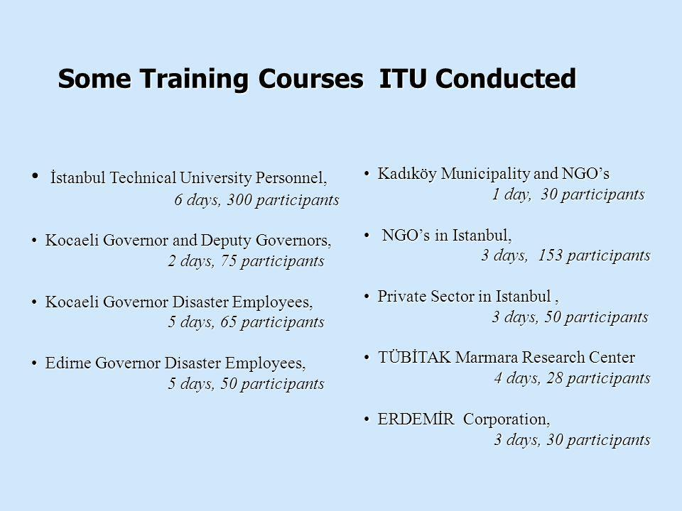 Some Training Courses ITU Conducted