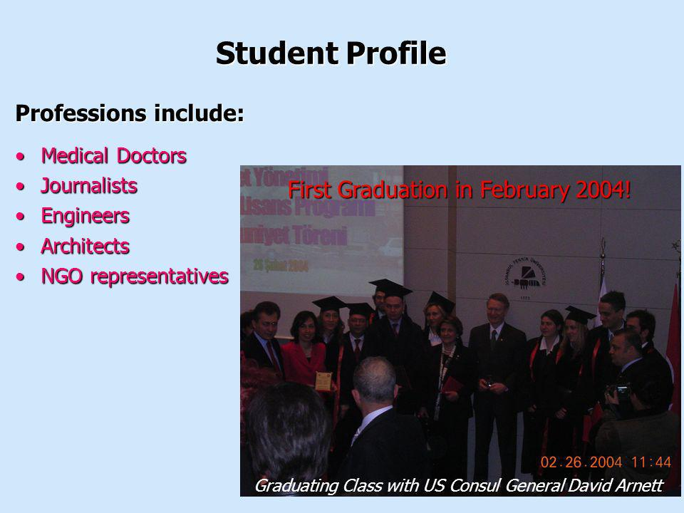 Student Profile Professions include: