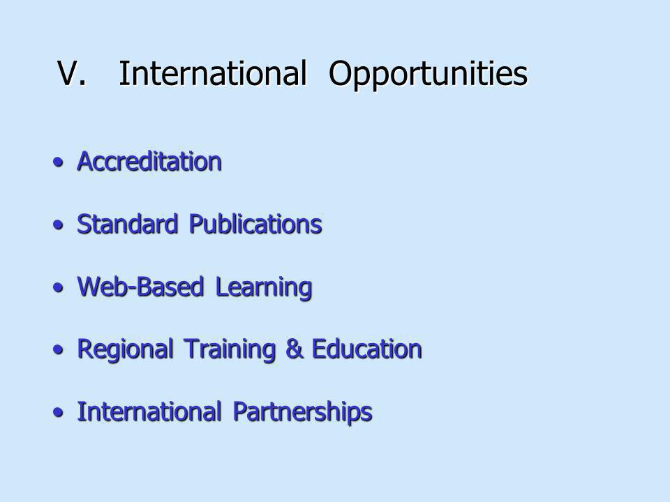 V. International Opportunities