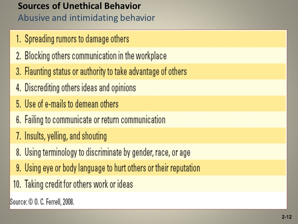 Abusive or intimidating behavior one of the most