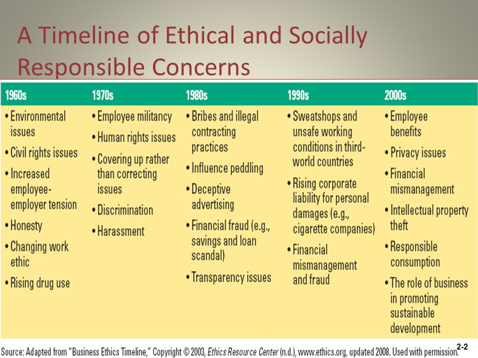 how to make accounting more socially responsible