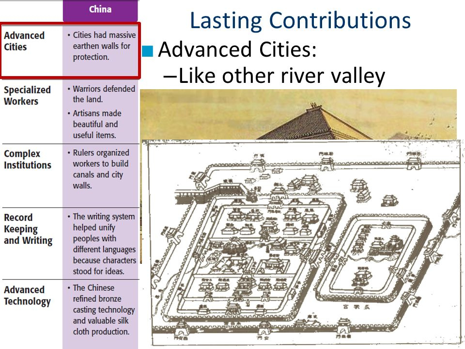 Essential question what were the important characteristics of the lasting contributions sciox Choice Image