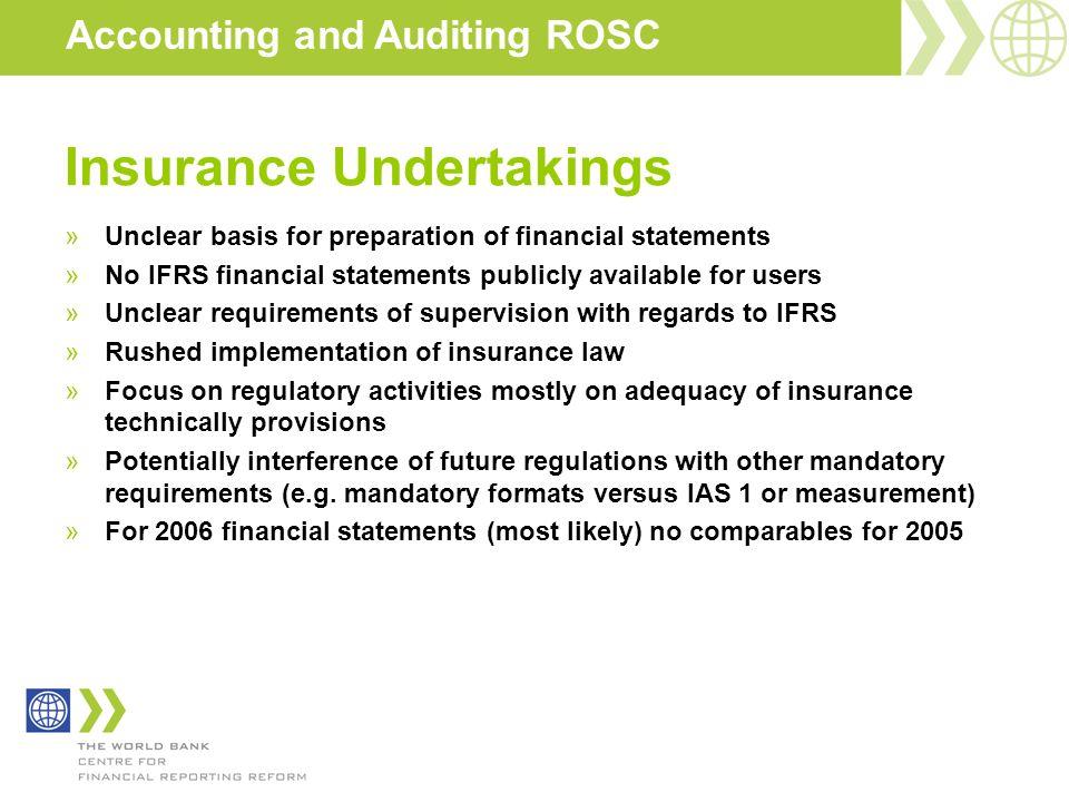 Insurance Undertakings