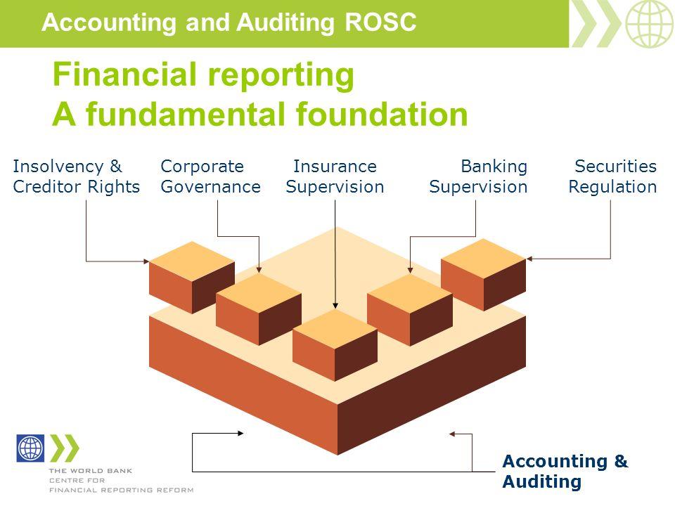 Financial reporting A fundamental foundation