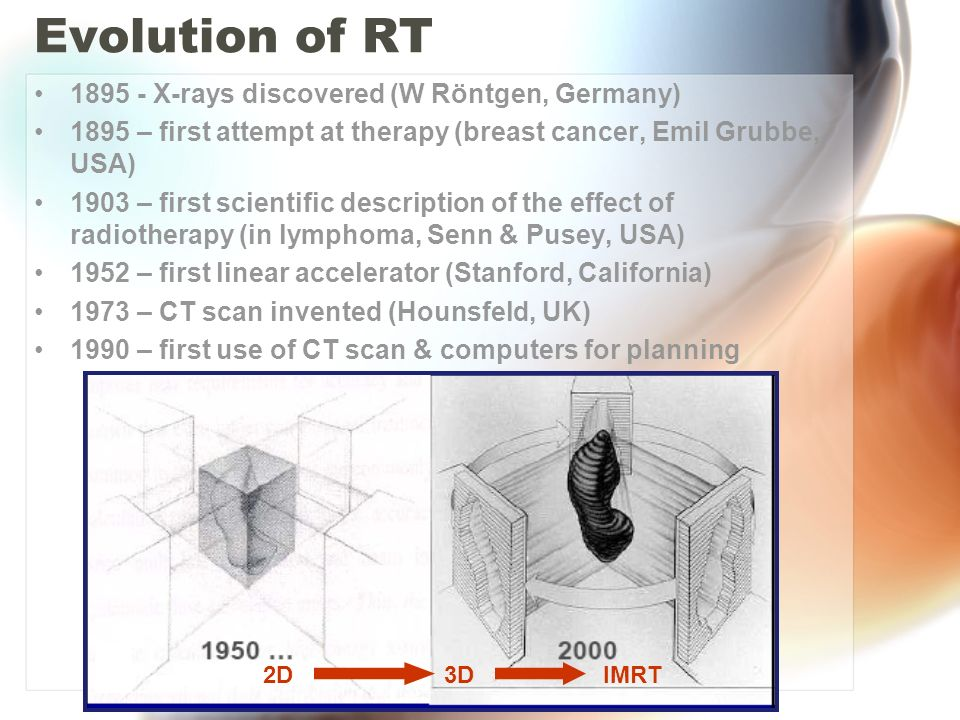 Evolution of RT 1895 - X-rays discovered (W Röntgen, Germany)