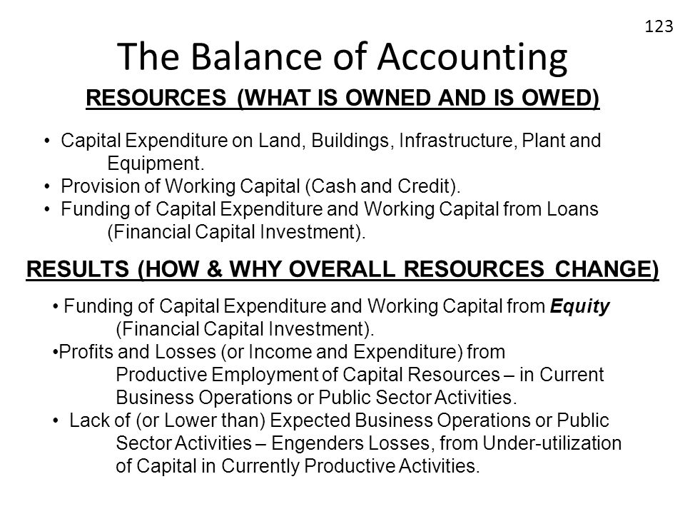 The Balance of Accounting