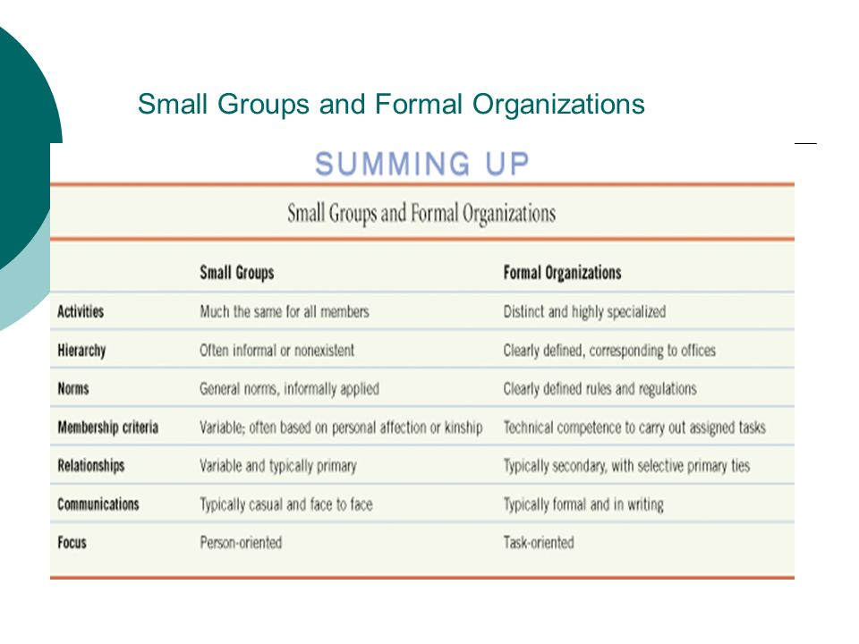 Small Groups and Formal Organizations