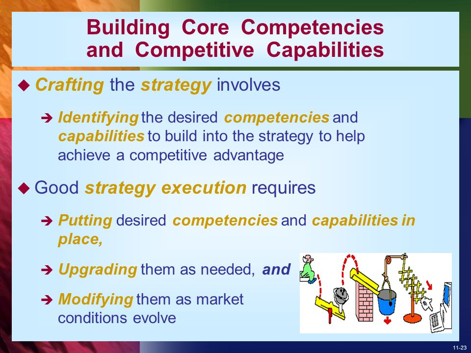 identifying core competencies and capabilities This article first links core competency to the company's strategic planning  process and then presents a detailed  which senior management can identify  and take strategic advantage of their companies' core competencies and  capabilities.