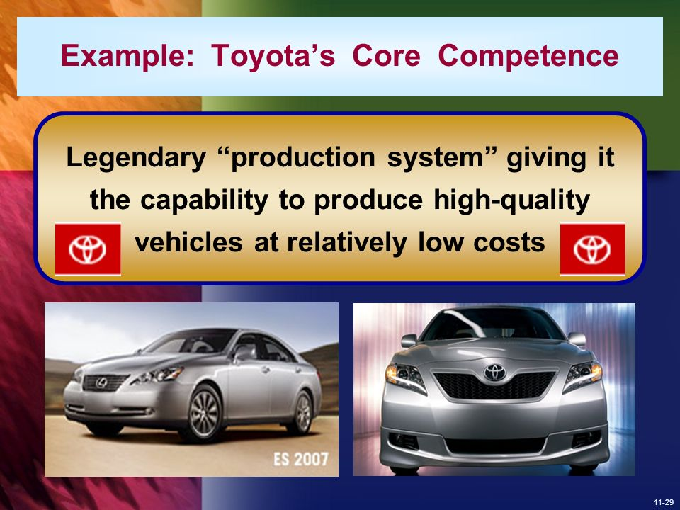 core competencies toyota 'core operational skills' for automobile tasks include the abilities to do  following brown et al, skill is the expertise, ability or competence to.