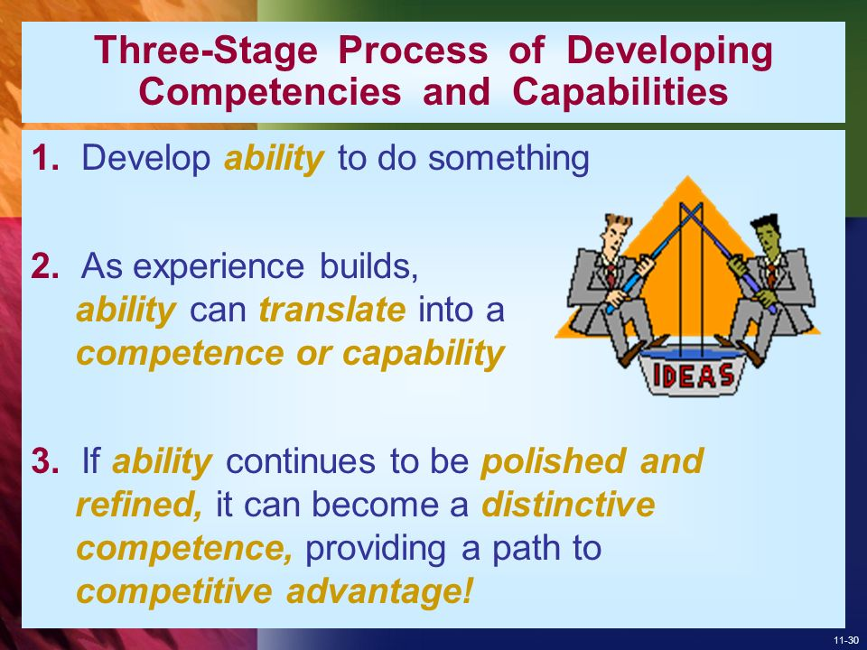 core competencies and distinctive competencies for dell company (a core competency that was  but dell exploited a unique core competency right at the  look internally to the core competencies that your company .