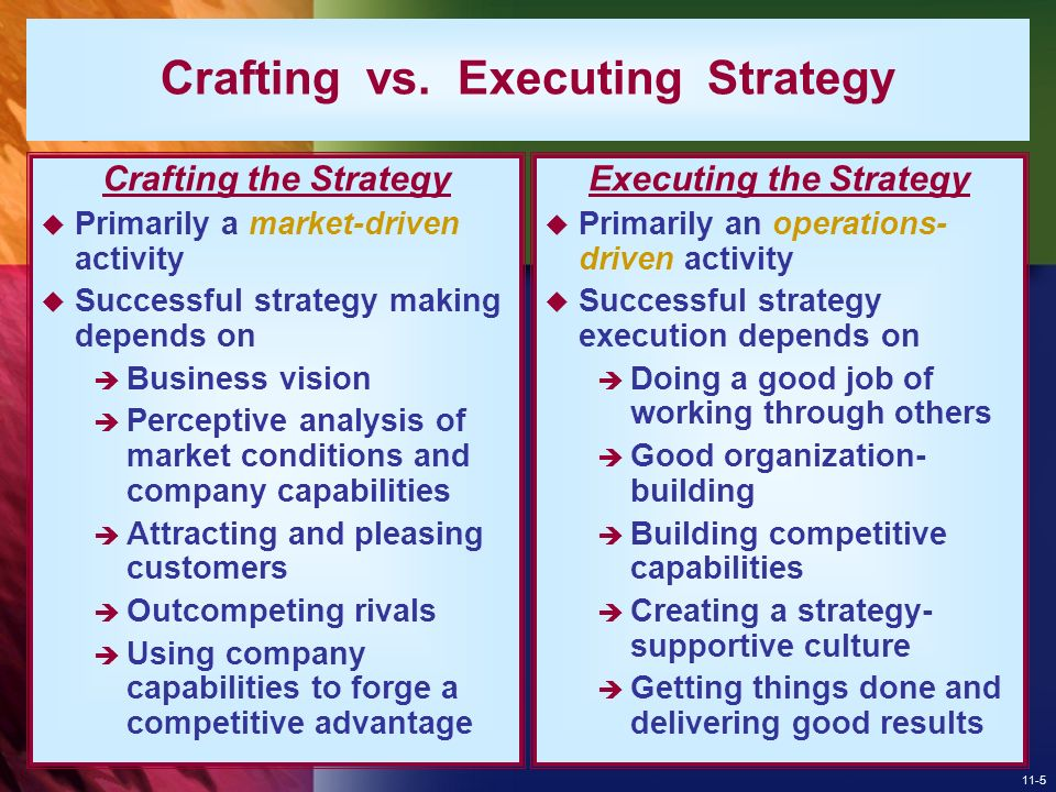 crafting and executing strategy study guide Overview: the 18th edition of crafting and executing strategy represents one of   this textbook is all the online supporting material to fortify the reading material.