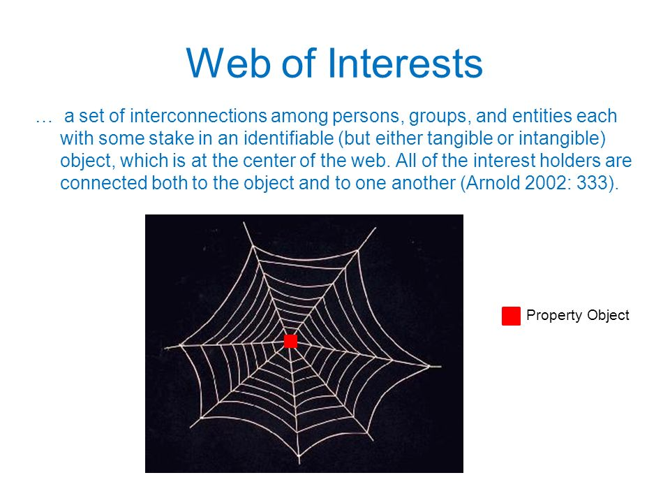 Web of Interests