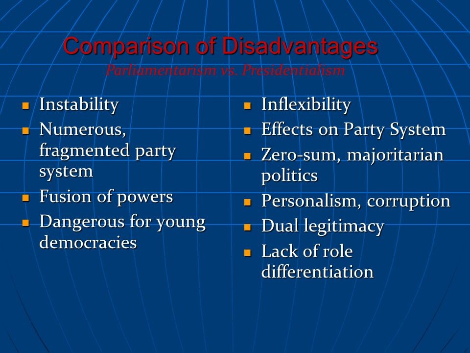Comparison of Disadvantages