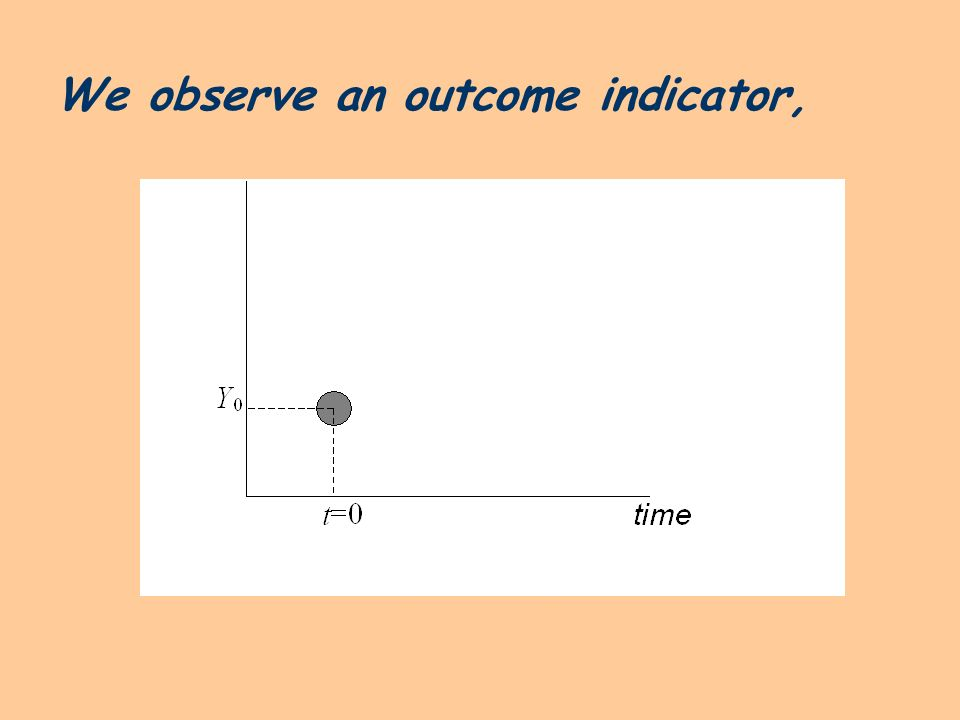 We observe an outcome indicator,