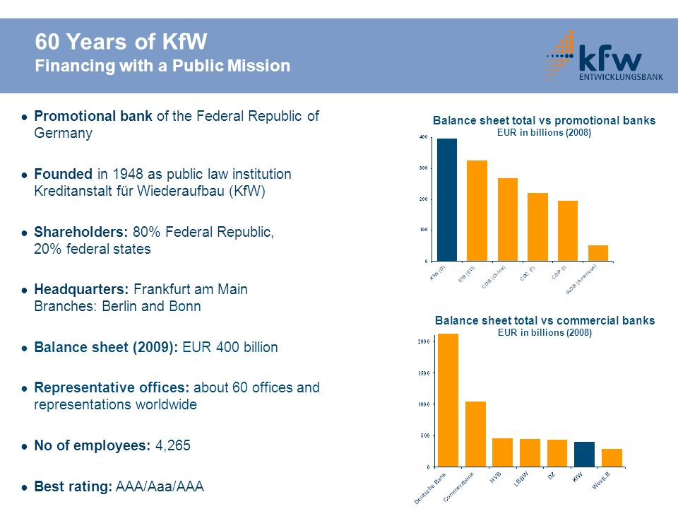 60 Years of KfW Financing with a Public Mission