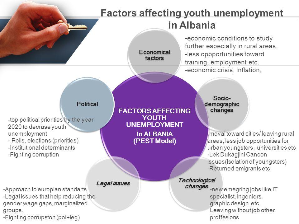 economic factors affecting marketing pdf