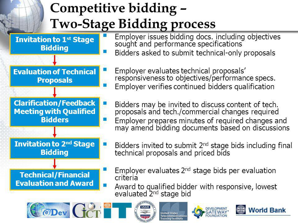 Competitive bidding – Two-Stage Bidding process