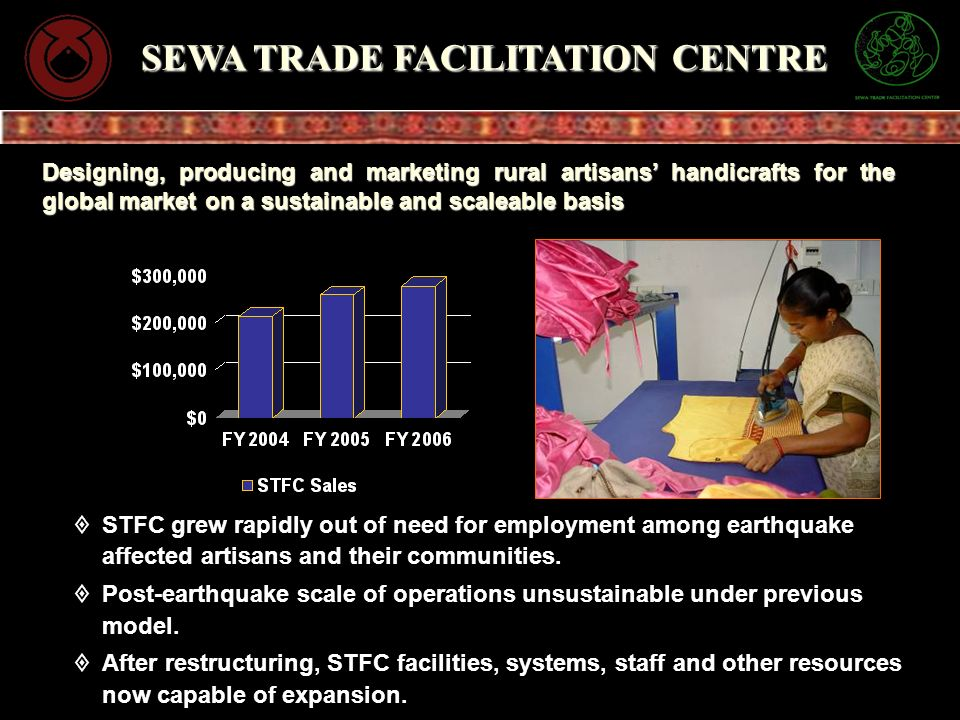 SEWA TRADE FACILITATION CENTRE