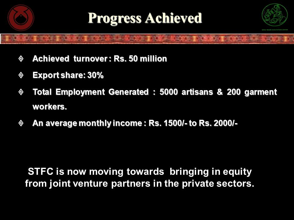 Progress Achieved Achieved turnover : Rs. 50 million. Export share: 30% Total Employment Generated : 5000 artisans & 200 garment workers.