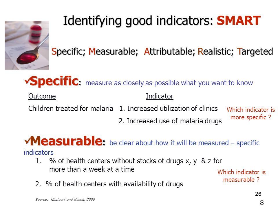 Identifying good indicators: SMART