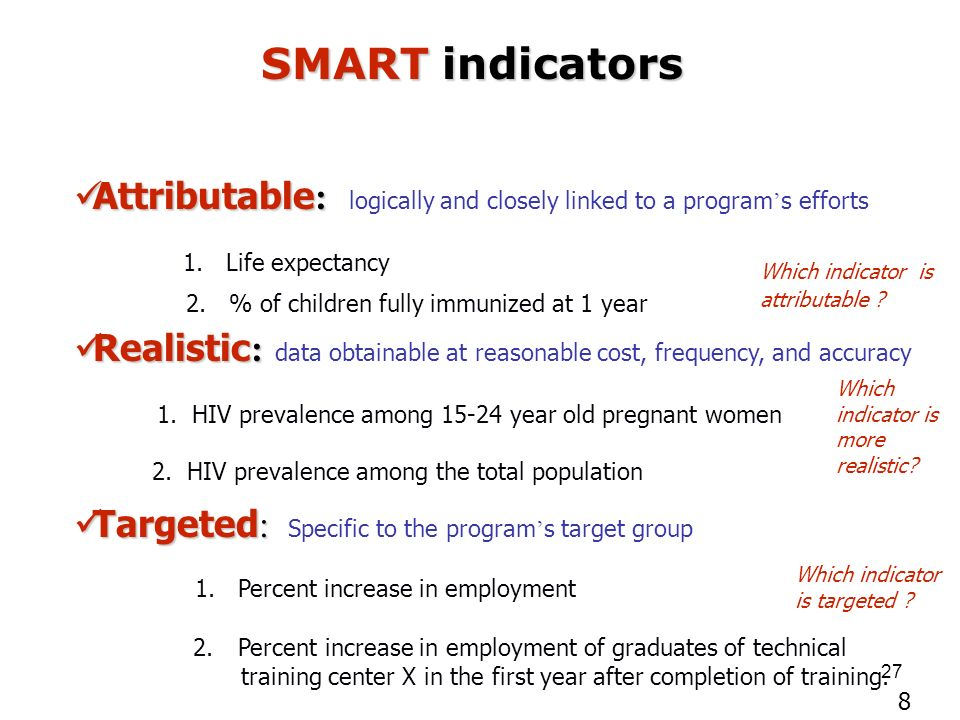 SMART indicators Attributable: logically and closely linked to a program's efforts. Which indicator is attributable