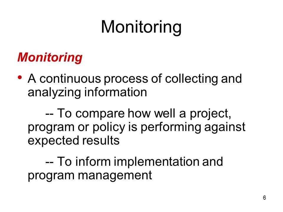 Monitoring Monitoring