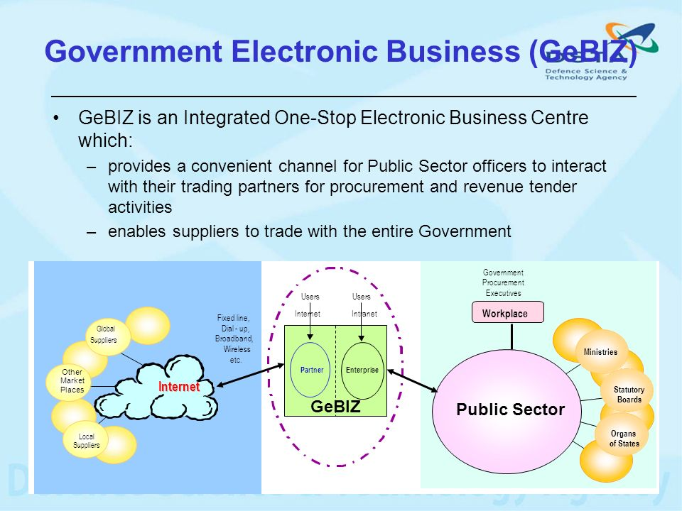 Government Electronic Business (GeBIZ)