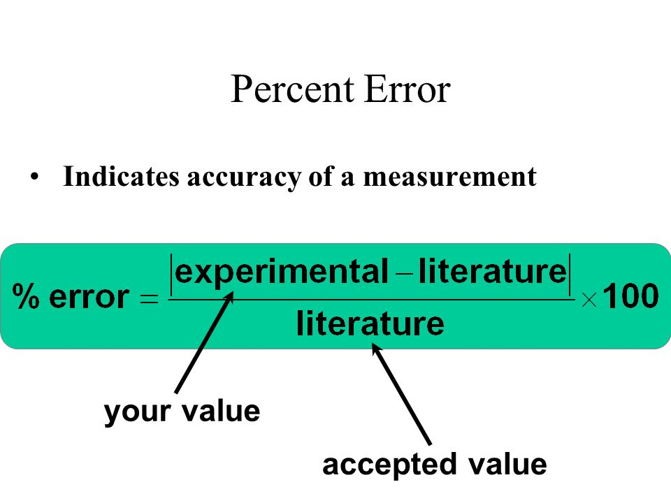 Percent Error your value accepted value