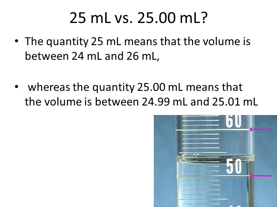 25 mL vs mL The quantity 25 mL means that the volume is between 24 mL and 26 mL,