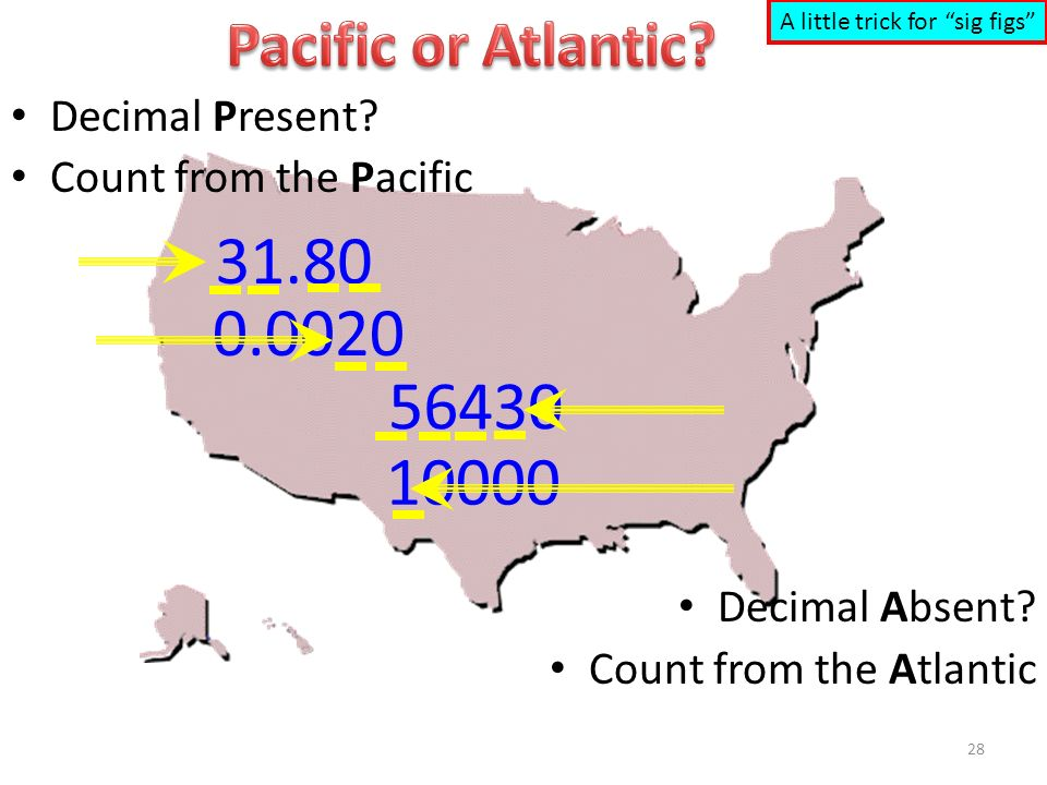 Pacific or Atlantic Decimal Present