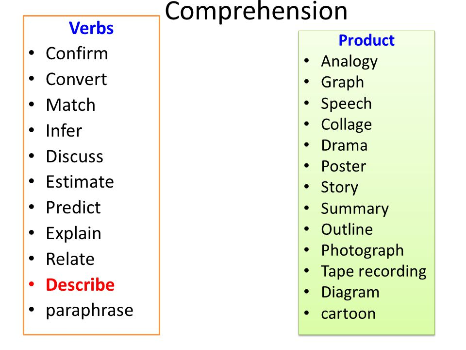 Comprehension Verbs Confirm Convert Match Infer Discuss Estimate