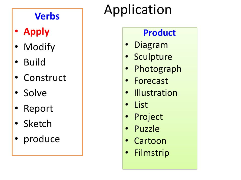 Application Verbs Apply Modify Build Construct Solve Report Sketch