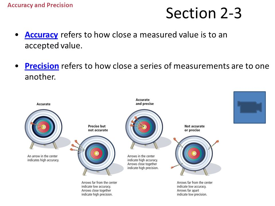 Section 2-3 Accuracy and Precision. Accuracy refers to how close a measured value is to an accepted value.
