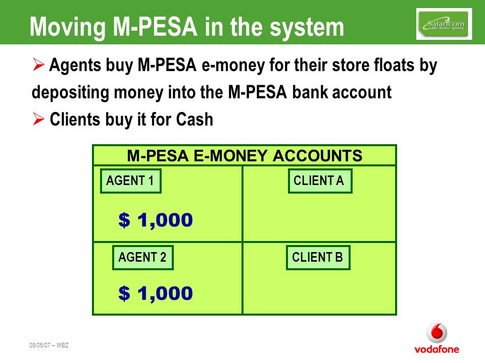 Moving M-PESA in the system