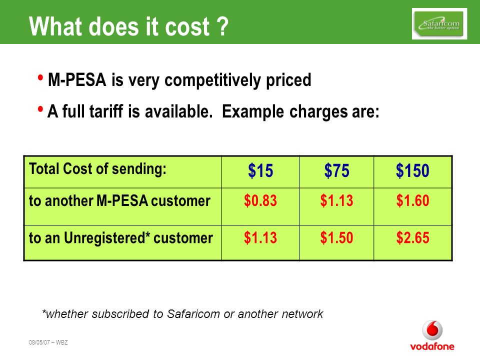 What does it cost M-PESA is very competitively priced