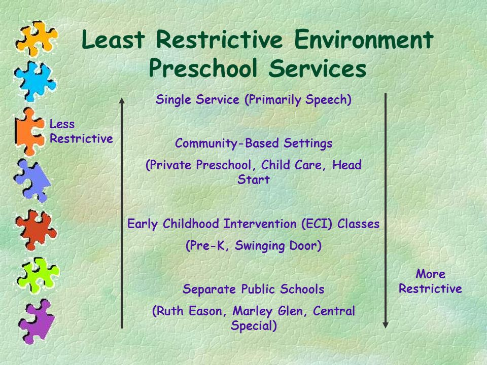 Least Restrictive Environment Preschool Services