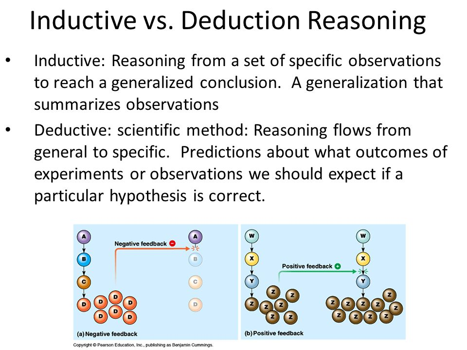 inductive essay definition  deductive and inductive arguments assignment # course name your name school name prof's name 04/09/2015 according to the definition of deductive argument, it.