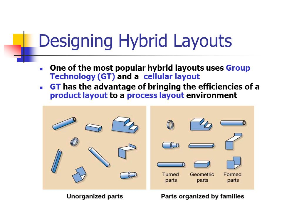 Chapter 10 facility layout ppt video online download designing hybrid layouts ccuart Image collections