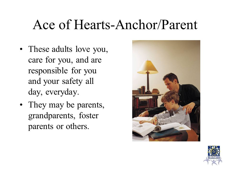 Ace of Hearts-Anchor/Parent