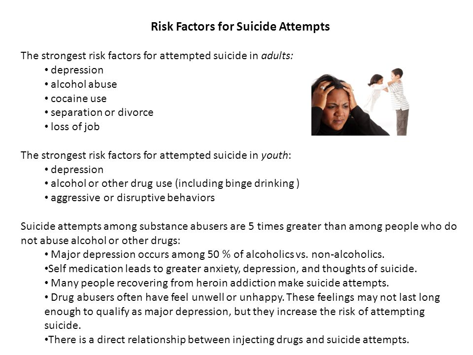 Risk Factors for Suicide Attempts