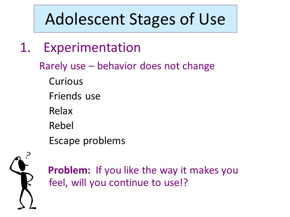 Adolescent Stages of Use