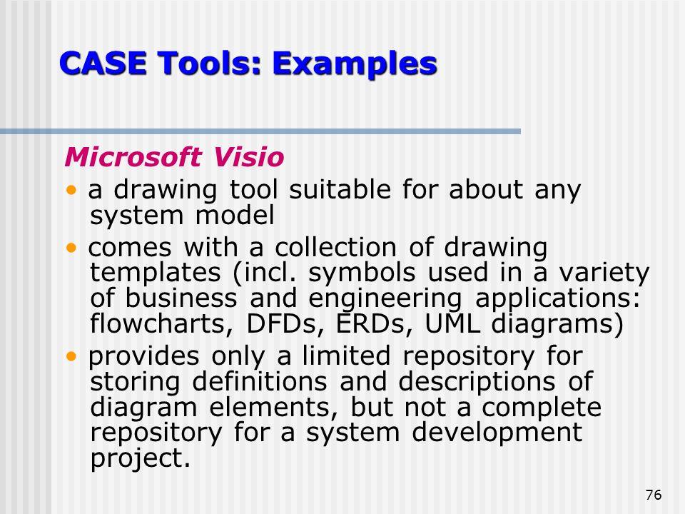 Unique Visio 2010 Uml Template Festooning - Examples Professional ...