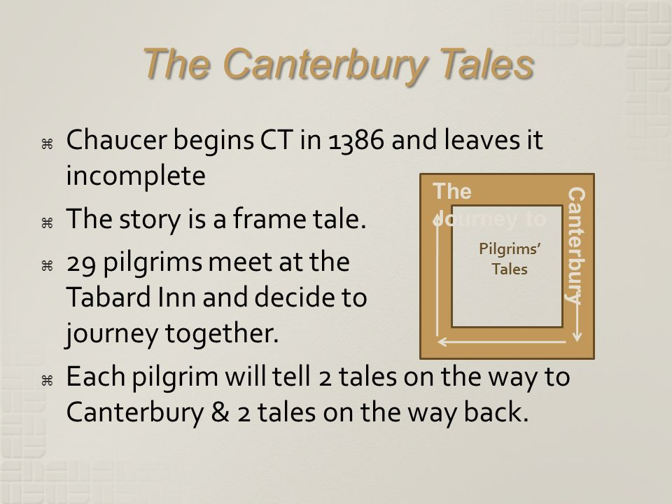A summary of geoffrey chaucers frame story canterbury tales ...