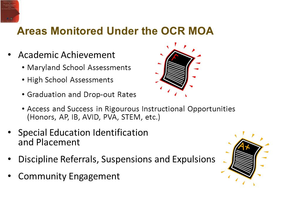 Areas Monitored Under the OCR MOA