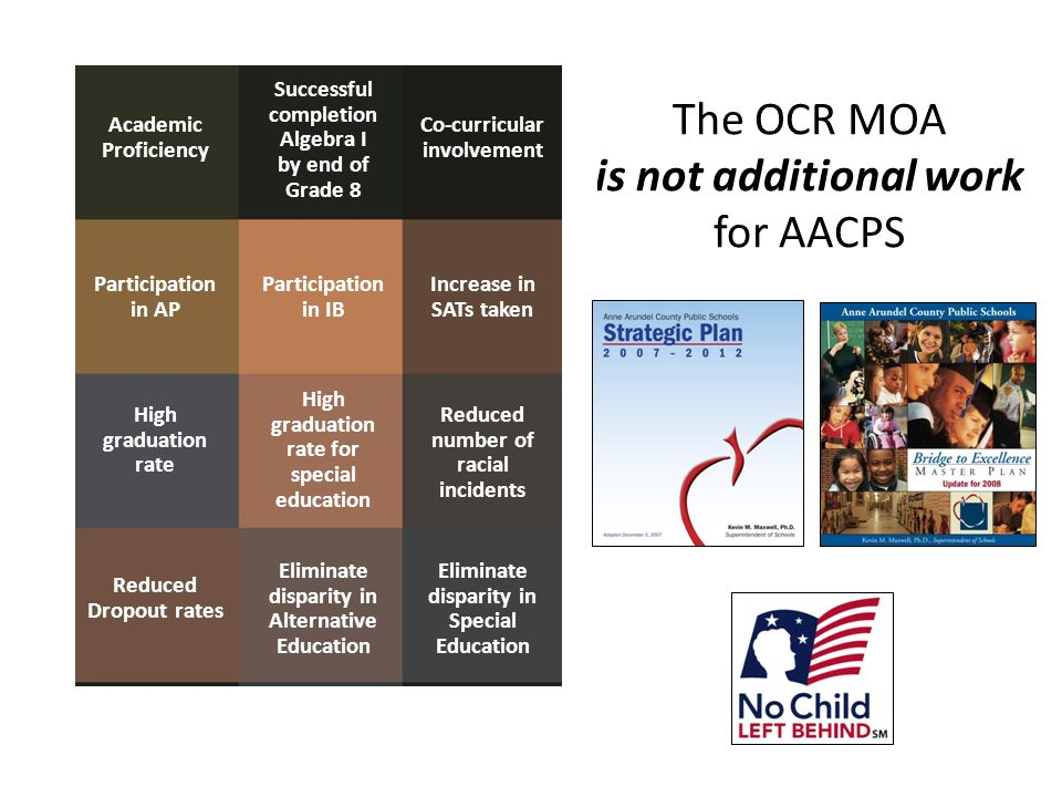 The OCR MOA is not additional work for AACPS