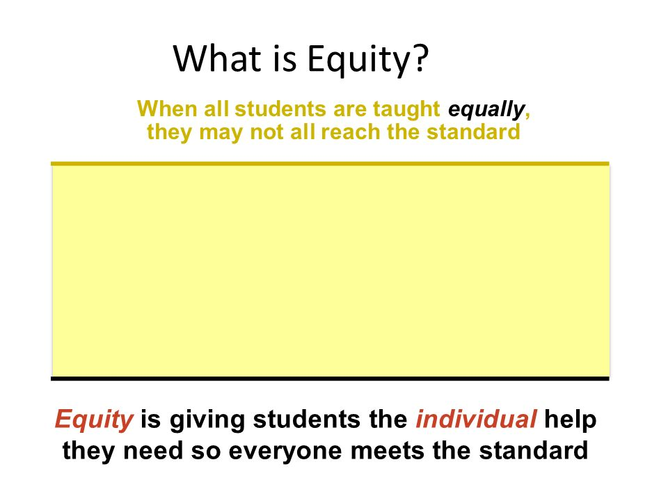 What is Equity When all students are taught equally, they may not all reach the standard.