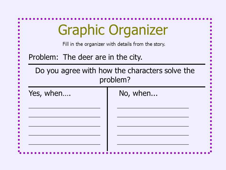 Graphic Organizer Problem: The deer are in the city.