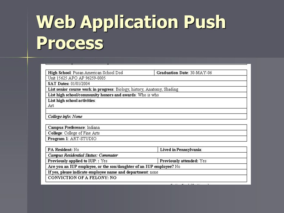 Web Application Push Process