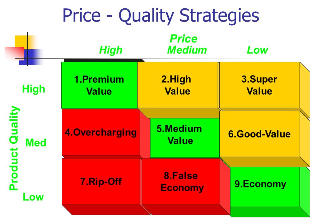 "hi value supermarkets everyday low pricing essay U90 reed supermarkets terminate the ""dollar special"" campaign and implement an everyday low pricing reed supermarkets: a new wave of competitors."