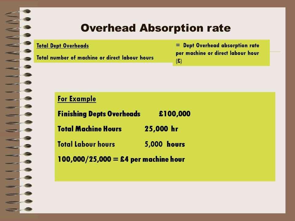 overhead absorption For including overhead in each unit of production, we have to study the methods  of overhead absorption following are the main methods of.